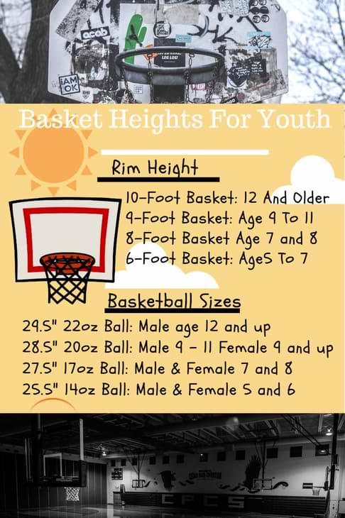 Basketball rim size