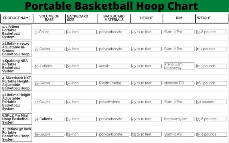 portable basketball hoop size chart