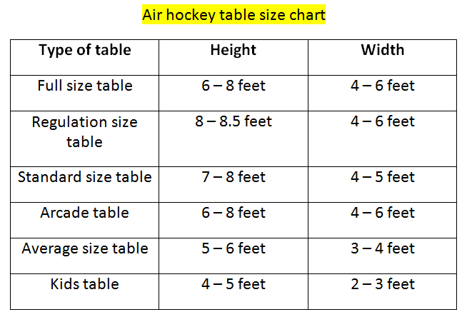 Air hockey table size chart.jpg