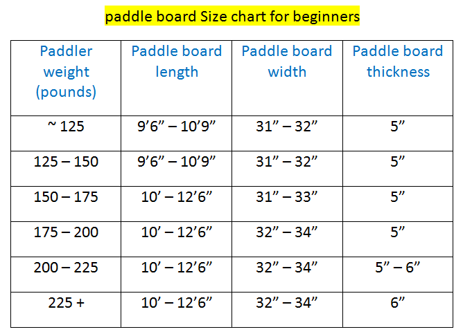 paddle board size chart for beginners