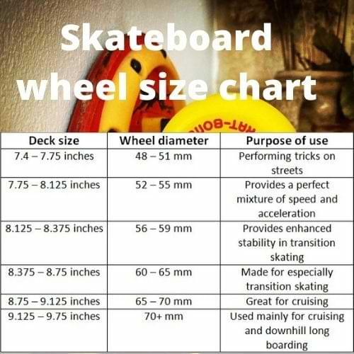 Skateboard wheel size chart